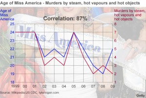_75069782_correlation_graph01_624gr (1)